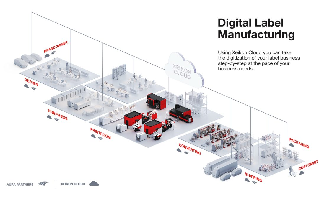 Xeikon continues on pathway to full digitization of print manufacturing
